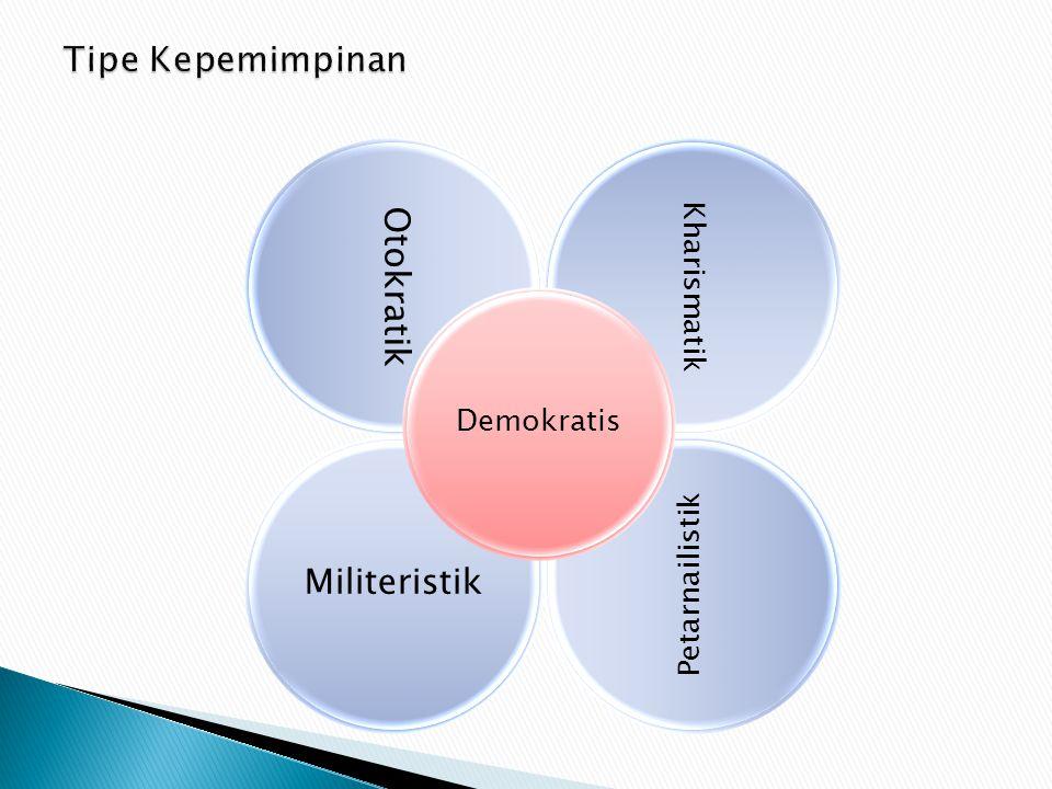 Militeristik Petarnailistik Otokratik Kharismatik Demokratis