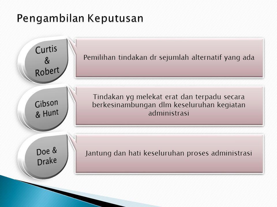 Pemilihan tindakan dr sejumlah alternatif yang ada Tindakan yg melekat erat dan terpadu secara berkesinambungan dlm keseluruhan kegiatan administrasi
