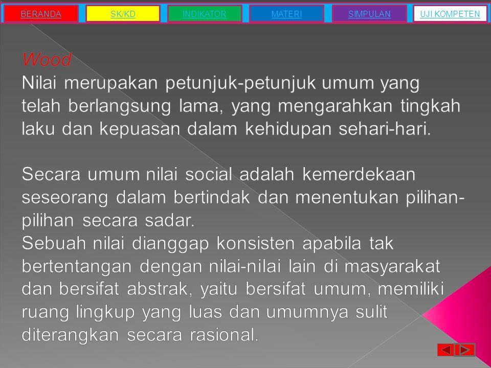 Tingkatan norma sosial dibagi menjadi 4 yaitu: a.