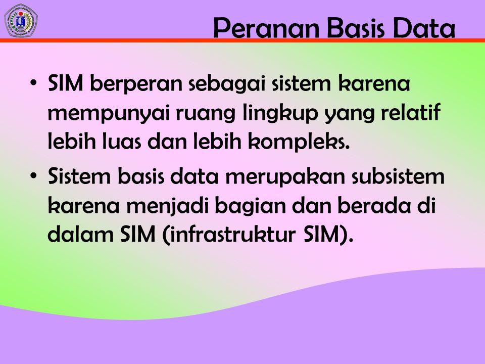 Peranan Basis Data SIM berperan sebagai sistem karena mempunyai ruang lingkup yang relatif lebih luas dan lebih kompleks. Sistem basis data merupakan