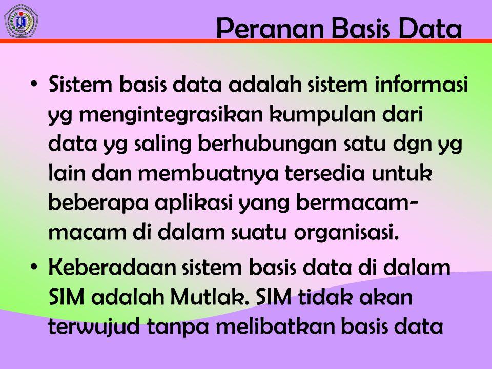 Peranan Basis Data Sistem basis data adalah sistem informasi yg mengintegrasikan kumpulan dari data yg saling berhubungan satu dgn yg lain dan membuat