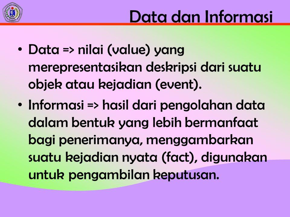 Data dan Informasi Data => nilai (value) yang merepresentasikan deskripsi dari suatu objek atau kejadian (event). Informasi => hasil dari pengolahan d