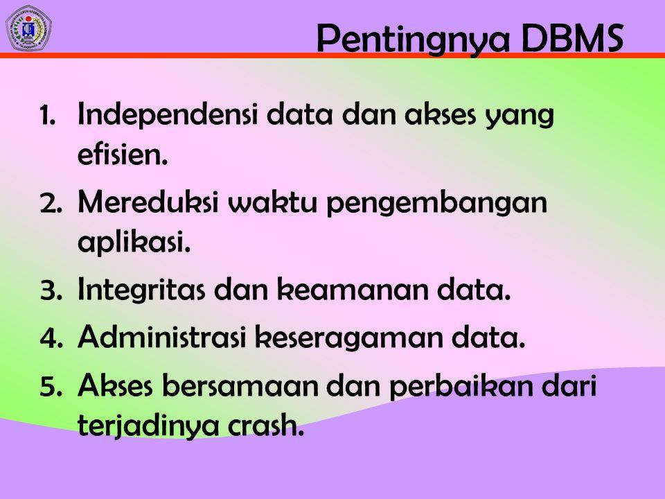 Pentingnya DBMS 1.Independensi data dan akses yang efisien. 2.Mereduksi waktu pengembangan aplikasi. 3.Integritas dan keamanan data. 4.Administrasi ke