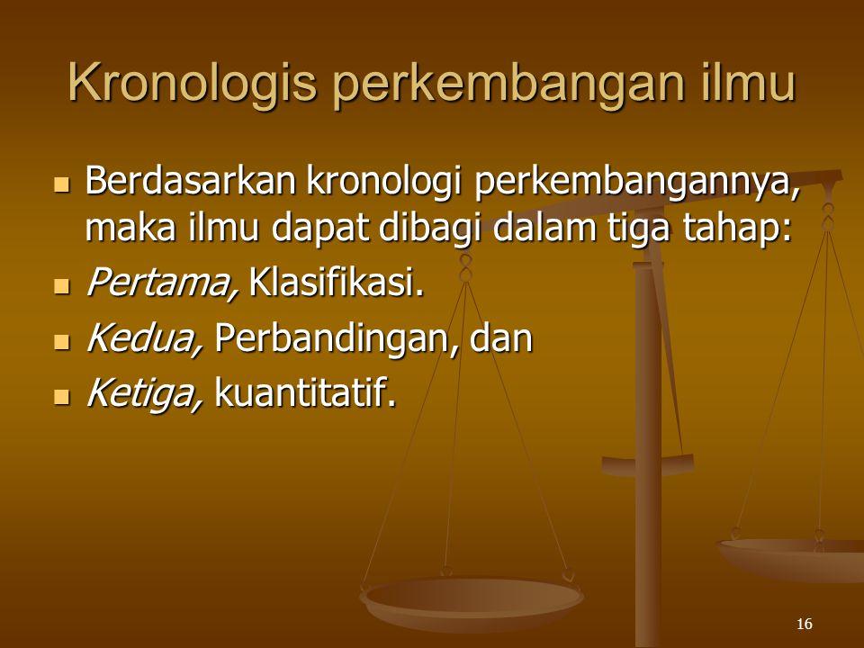 Bagaimana seseorang dapat memanfaatkan pengetahuan keilmuan dalam memecahkan masalah yang sedang dihadapinya.