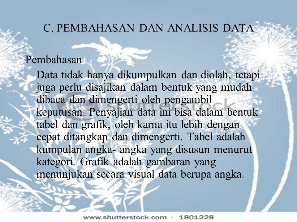 C. PEMBAHASAN DAN ANALISIS DATA Pembahasan Data tidak hanya dikumpulkan dan diolah, tetapi juga perlu disajikan dalam bentuk yang mudah dibaca dan dim