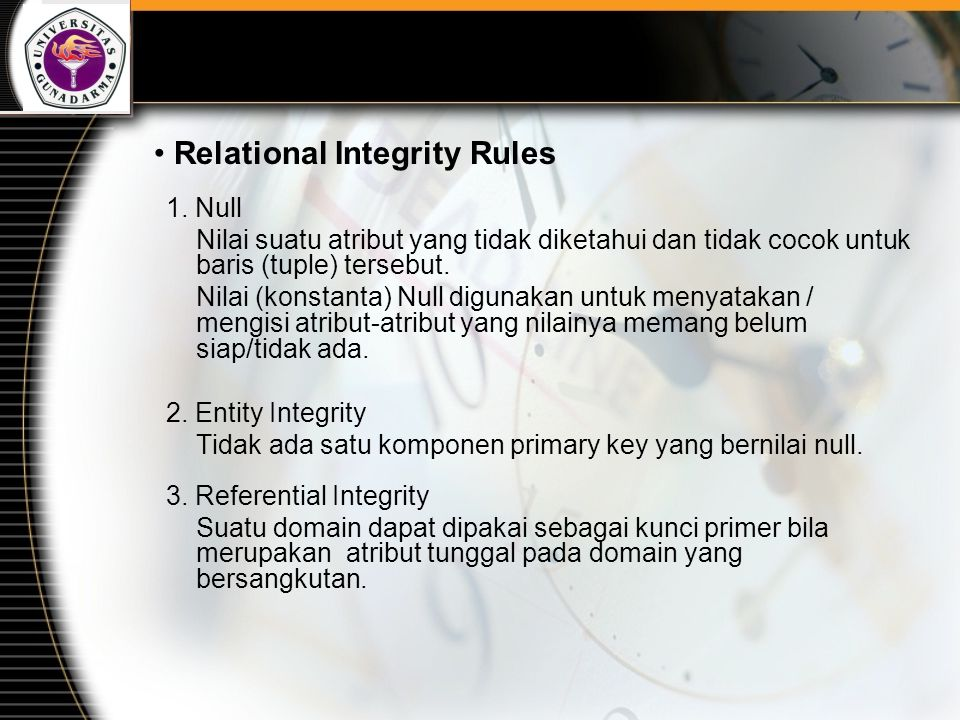 Relational Integrity Rules 1.
