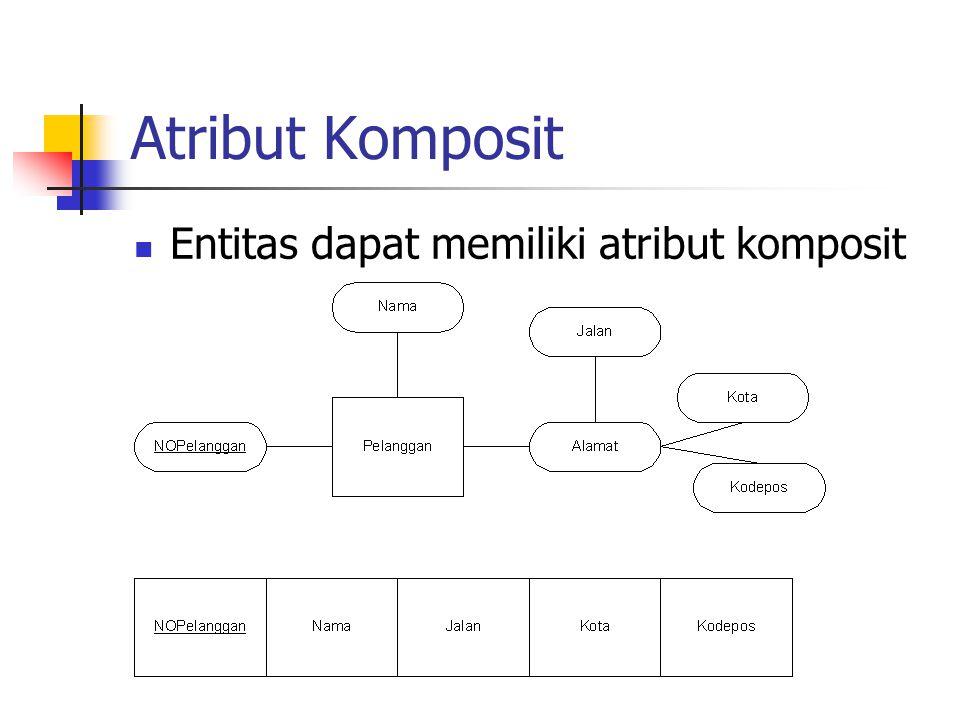 Atribut Komposit Entitas dapat memiliki atribut komposit