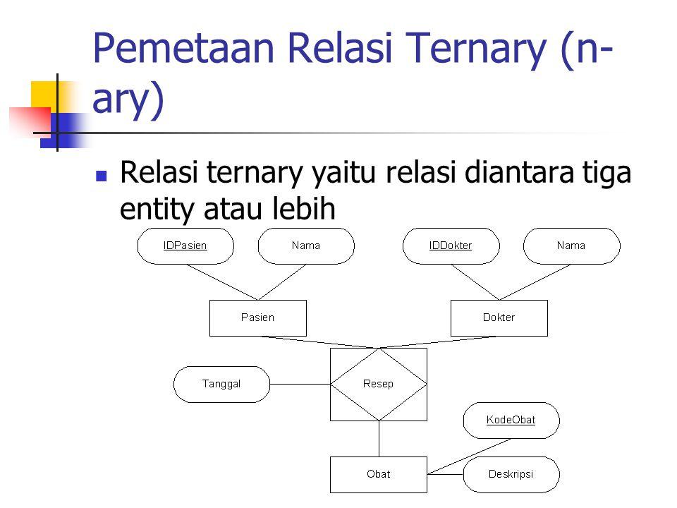 Pemetaan Relasi Ternary (n- ary) Relasi ternary yaitu relasi diantara tiga entity atau lebih