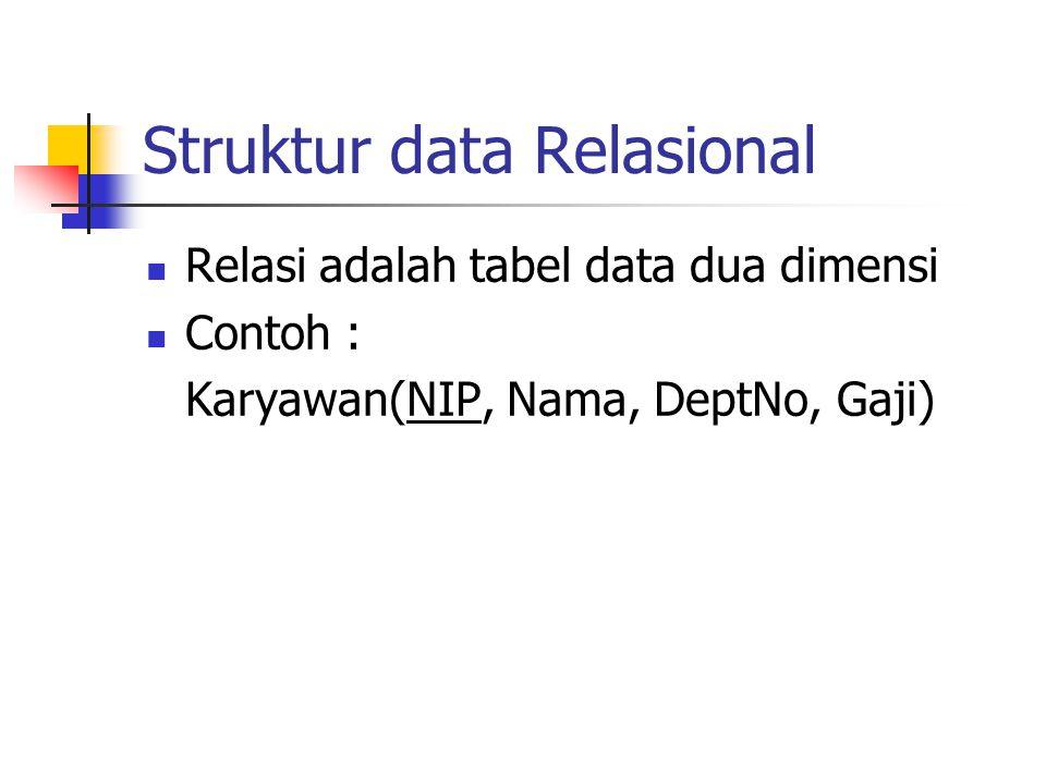 Struktur data Relasional Relasi adalah tabel data dua dimensi Contoh : Karyawan(NIP, Nama, DeptNo, Gaji)