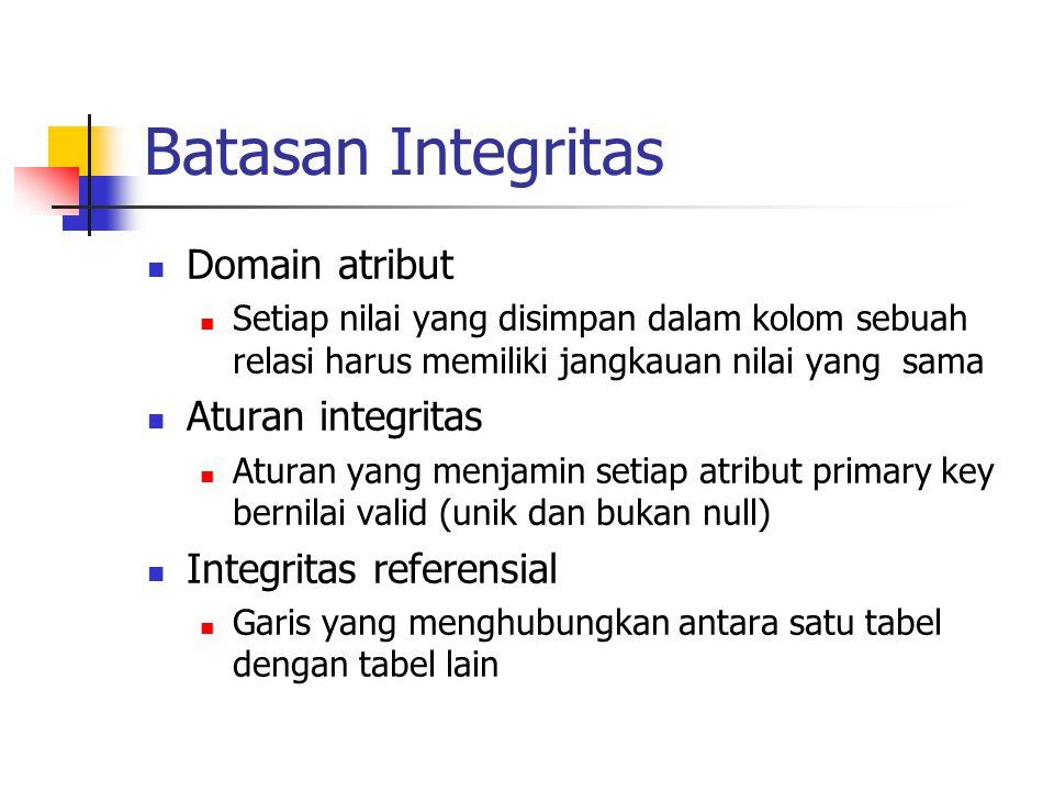 Batasan Integritas Domain atribut Setiap nilai yang disimpan dalam kolom sebuah relasi harus memiliki jangkauan nilai yang sama Aturan integritas Atur