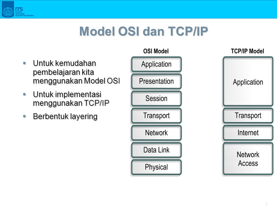 8 OSI Layer  Layer Physical. Layer Datalink.  Layer Network.