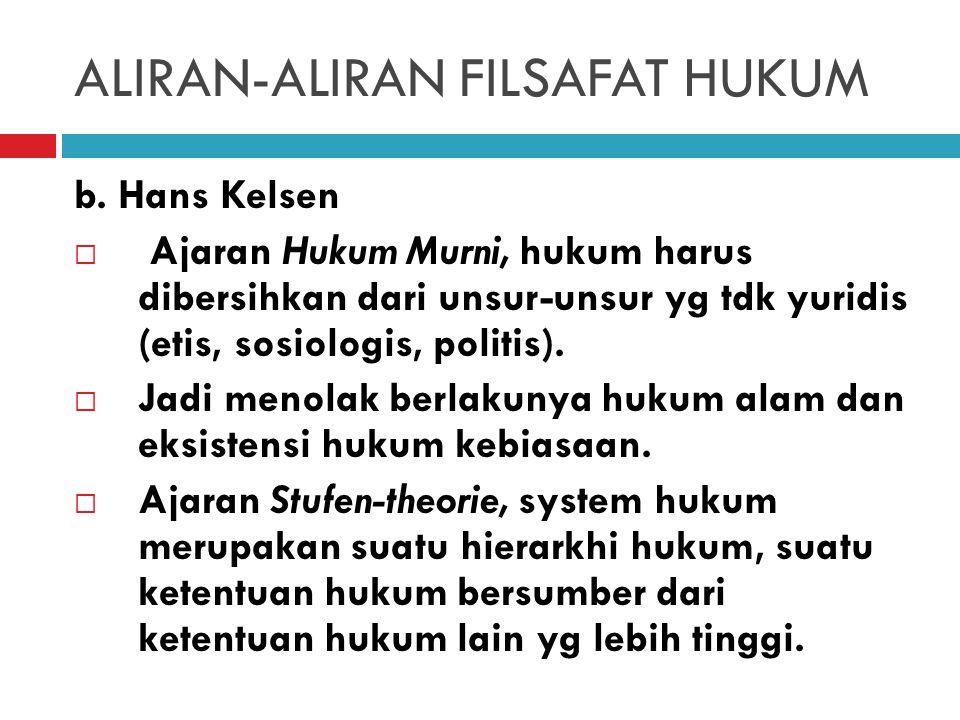 ALIRAN-ALIRAN FILSAFAT HUKUM 2.