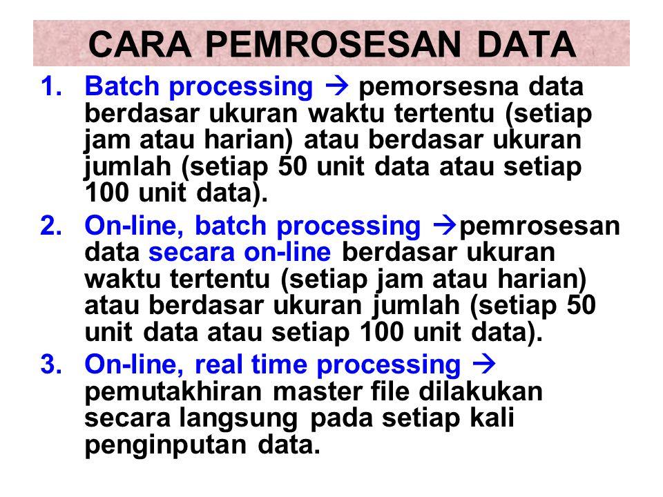 CARA PEMROSESAN DATA 1.Batch processing  pemorsesna data berdasar ukuran waktu tertentu (setiap jam atau harian) atau berdasar ukuran jumlah (setiap