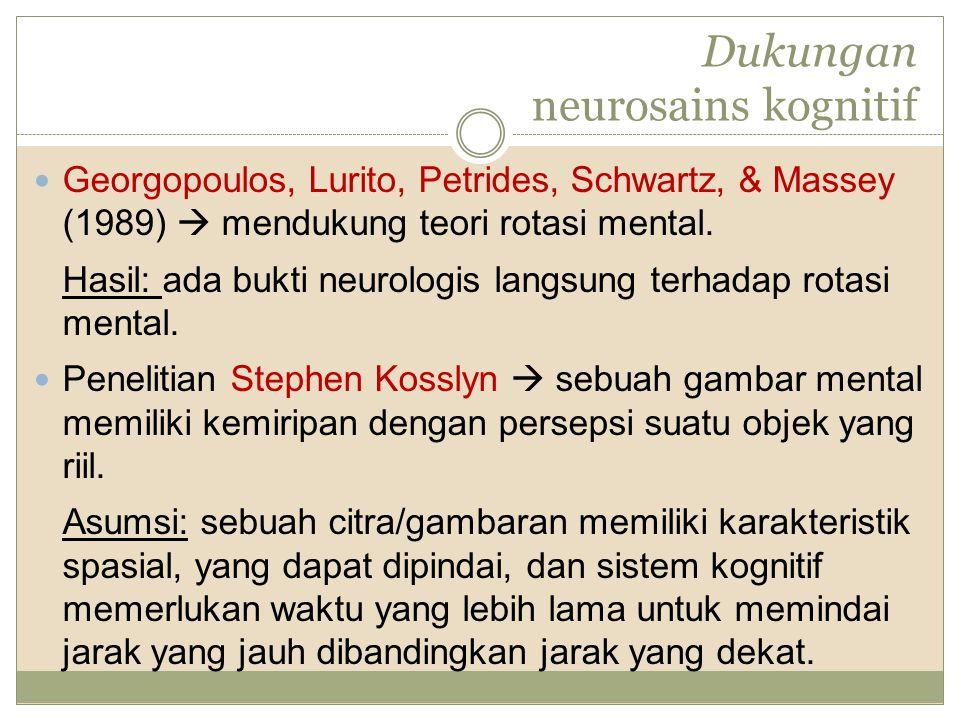 Dukungan neurosains kognitif Georgopoulos, Lurito, Petrides, Schwartz, & Massey (1989)  mendukung teori rotasi mental.