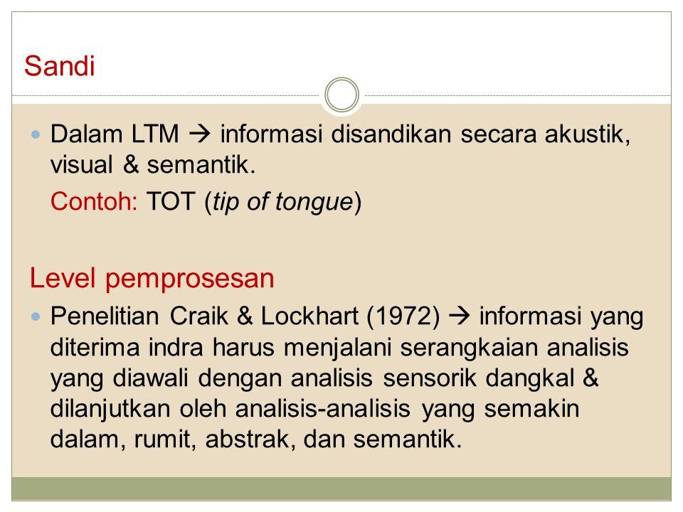 Dalam LTM  informasi disandikan secara akustik, visual & semantik.