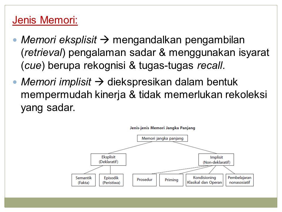 Jenis Memori: Memori eksplisit  mengandalkan pengambilan (retrieval) pengalaman sadar & menggunakan isyarat (cue) berupa rekognisi & tugas-tugas recall.