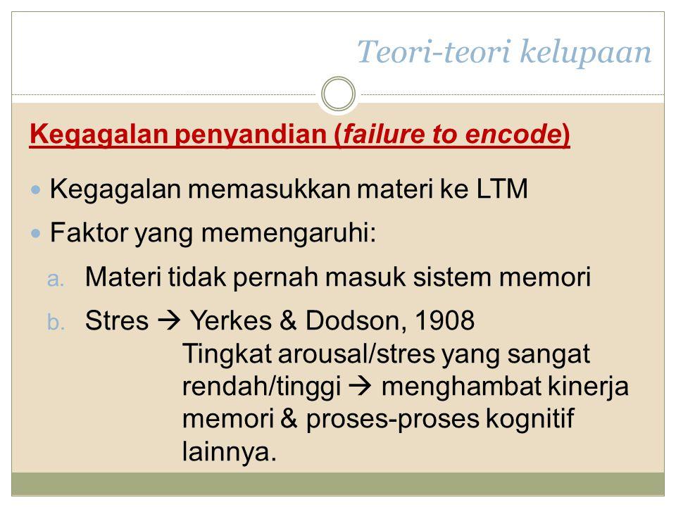 Teori-teori kelupaan Kegagalan penyandian (failure to encode) Kegagalan memasukkan materi ke LTM Faktor yang memengaruhi: a.