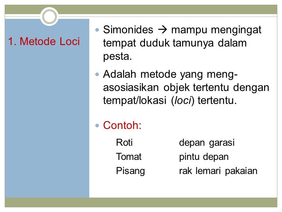 1.Metode Loci Simonides  mampu mengingat tempat duduk tamunya dalam pesta.