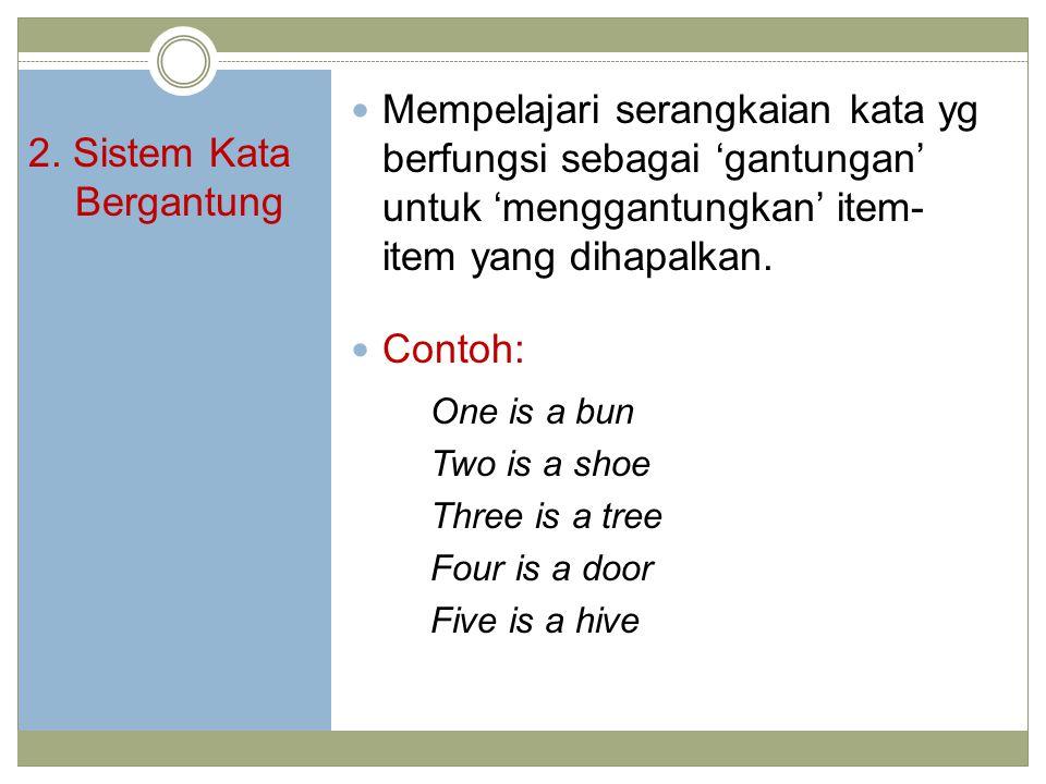 2. Sistem Kata Bergantung Mempelajari serangkaian kata yg berfungsi sebagai 'gantungan' untuk 'menggantungkan' item- item yang dihapalkan. Contoh: One