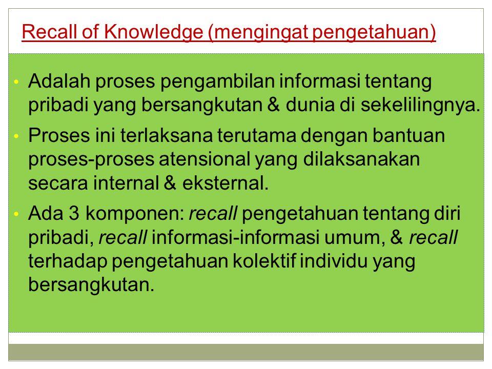 Adalah proses pengambilan informasi tentang pribadi yang bersangkutan & dunia di sekelilingnya.