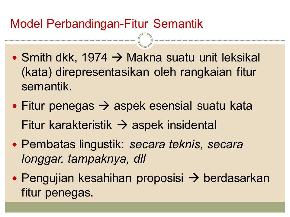 Smith dkk, 1974  Makna suatu unit leksikal (kata) direpresentasikan oleh rangkaian fitur semantik.