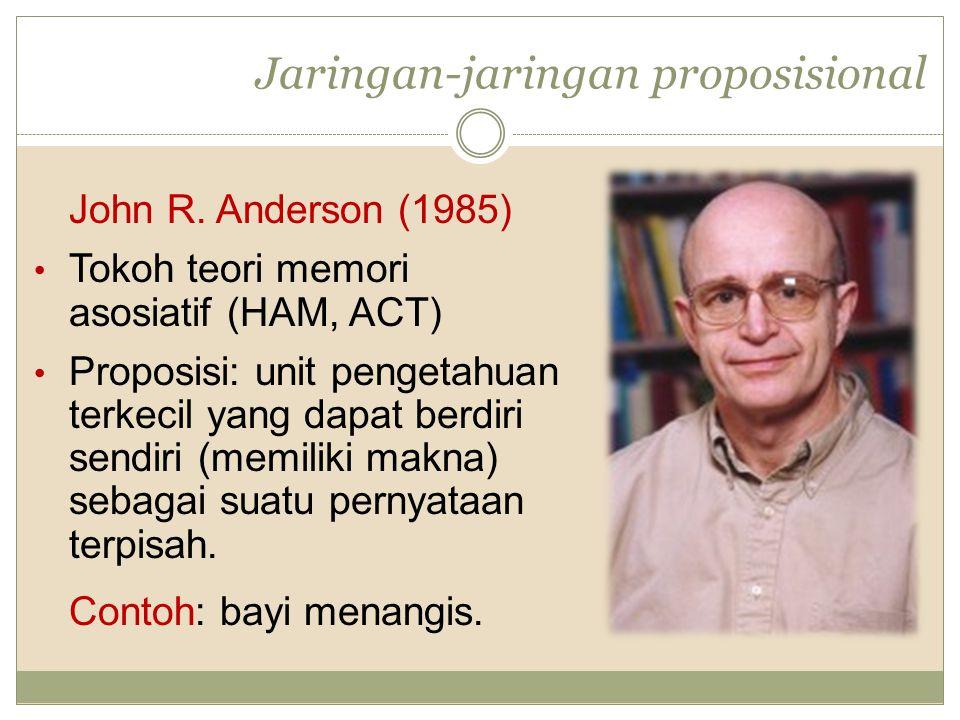 Jaringan-jaringan proposisional John R.