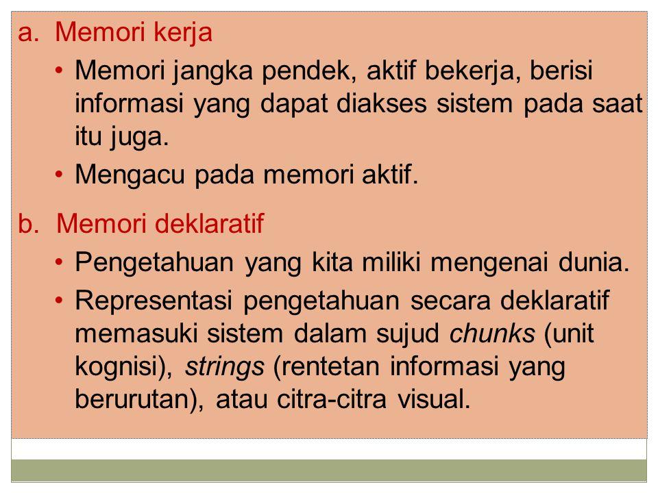 a.Memori kerja Memori jangka pendek, aktif bekerja, berisi informasi yang dapat diakses sistem pada saat itu juga.