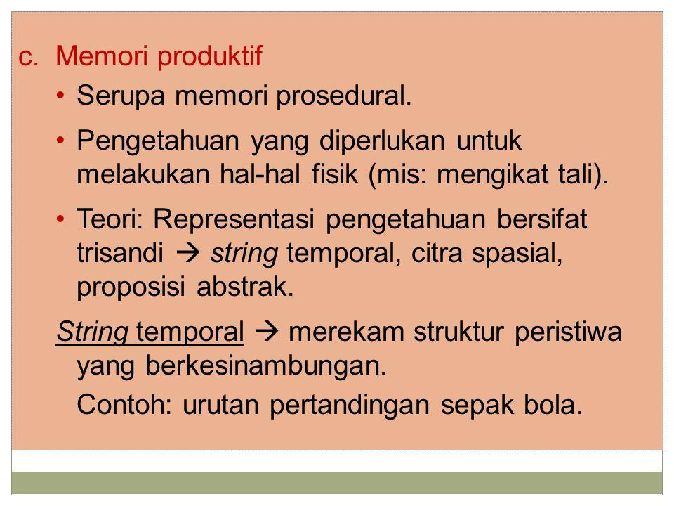 c.Memori produktif Serupa memori prosedural.