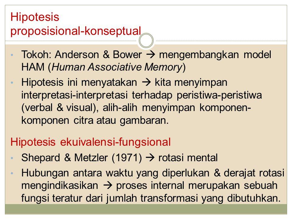 Hipotesis proposisional-konseptual Tokoh: Anderson & Bower  mengembangkan model HAM (Human Associative Memory) Hipotesis ini menyatakan  kita menyimpan interpretasi-interpretasi terhadap peristiwa-peristiwa (verbal & visual), alih-alih menyimpan komponen- komponen citra atau gambaran.