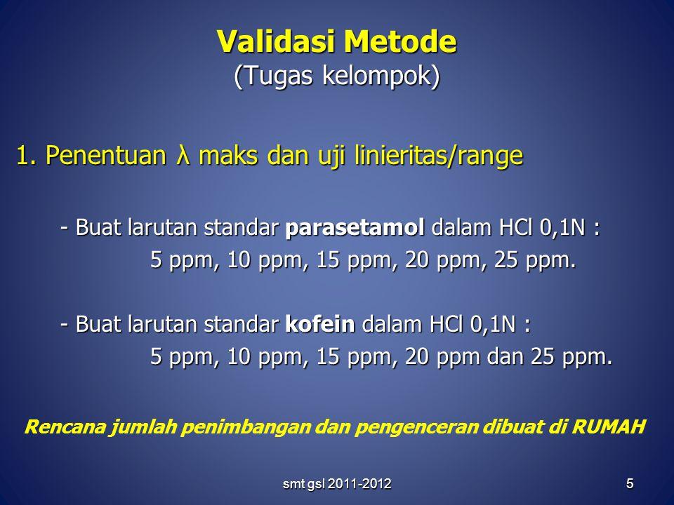 smt gsl 2011-20126 Buat spektrum parasetamol, kofein Tentukan λ maks parasetamol Tentukan λ maks parasetamol Tentukan λ maks kofein Tentukan λ maks kofein overlay spektra kedua senyawa, pastikan bahwa persamaan simultan merupakan cara yang cocok untuk penentuan kadar kedua senyawa) (overlay spektra kedua senyawa, pastikan bahwa persamaan simultan merupakan cara yang cocok untuk penentuan kadar kedua senyawa) Ukur absorban semua larutan baku pada Ukur absorban semua larutan baku pada λ maks.