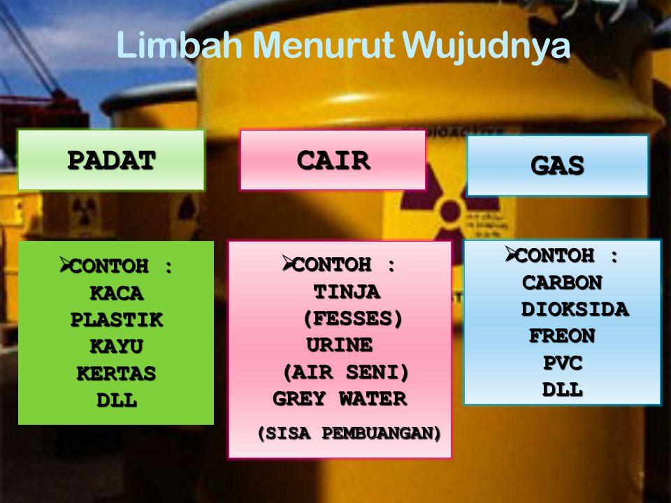 Limbah Menurut Wujudnya CAIRPADAT GAS  CONTOH : KACA PLASTIK KAYU KERTAS DLL  CONTOH : TINJA (FESSES) URINE (AIR SENI) GREY WATER (SISA PEMBUANGAN)  CONTOH : CARBON DIOKSIDA FREON PVC DLL