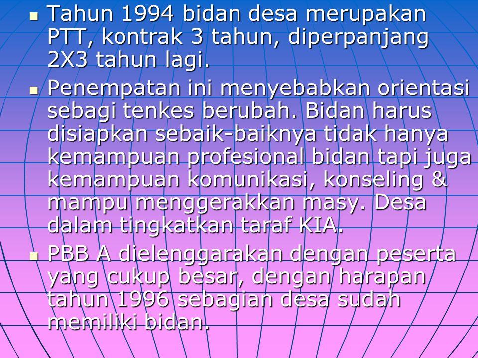 Tahun 1994 bidan desa merupakan PTT, kontrak 3 tahun, diperpanjang 2X3 tahun lagi. Tahun 1994 bidan desa merupakan PTT, kontrak 3 tahun, diperpanjang