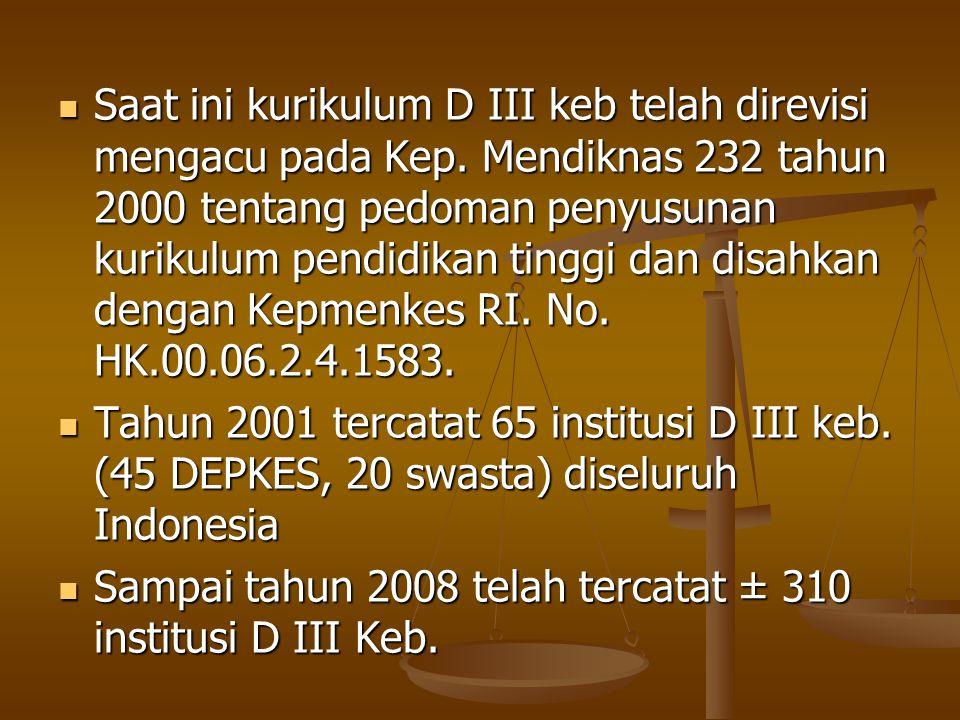 Saat ini kurikulum D III keb telah direvisi mengacu pada Kep. Mendiknas 232 tahun 2000 tentang pedoman penyusunan kurikulum pendidikan tinggi dan disa