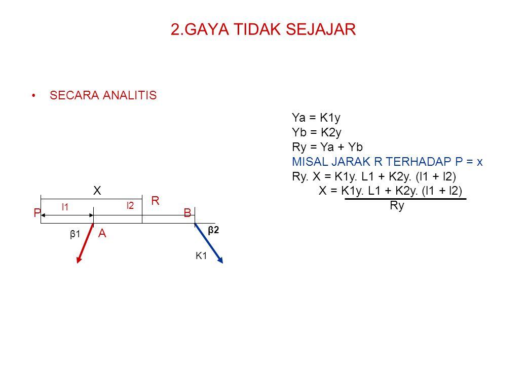 2.GAYA TIDAK SEJAJAR SECARA ANALITIS K1 A BP l2 l1 Ya = K1y Yb = K2y Ry = Ya + Yb MISAL JARAK R TERHADAP P = x Ry. X = K1y. L1 + K2y. (l1 + l2) X = K1