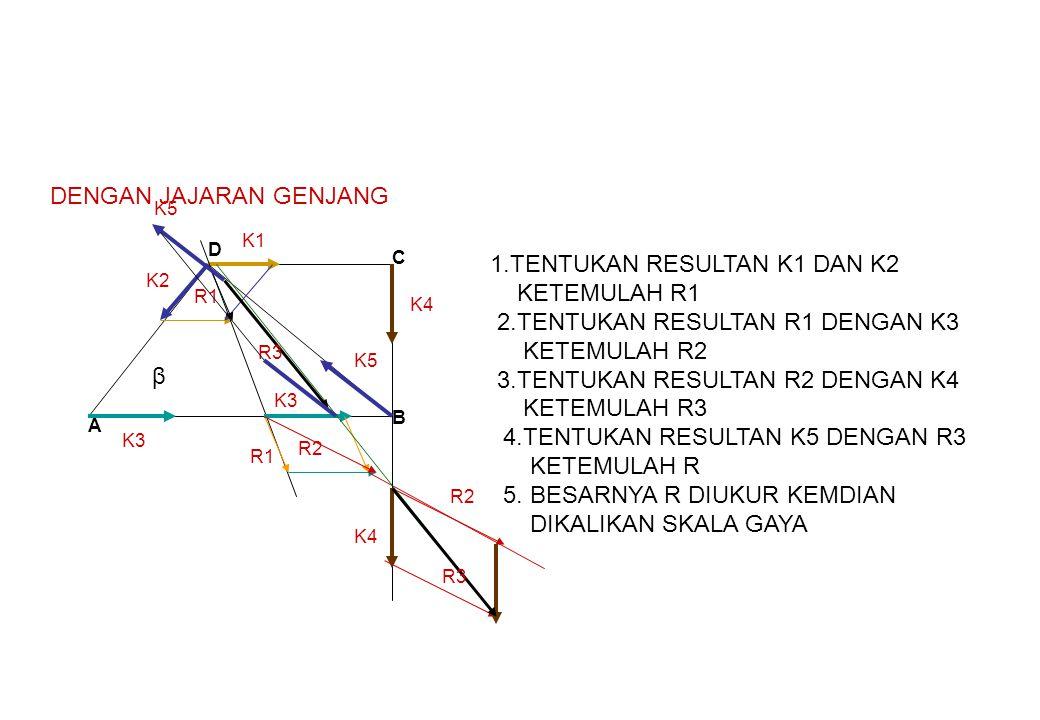 A B C D β 1.TENTUKAN RESULTAN K1 DAN K2 KETEMULAH R1 2.TENTUKAN RESULTAN R1 DENGAN K3 KETEMULAH R2 3.TENTUKAN RESULTAN R2 DENGAN K4 KETEMULAH R3 4.TEN