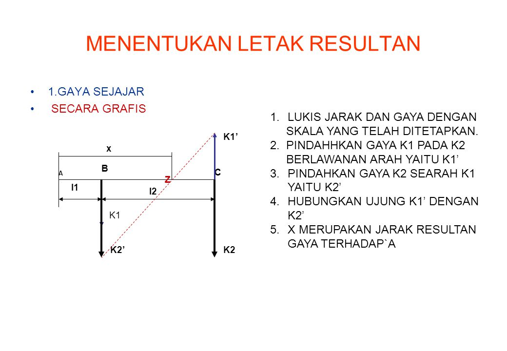 A B K2K2 R K1K1 R B = K 1b + K 2B