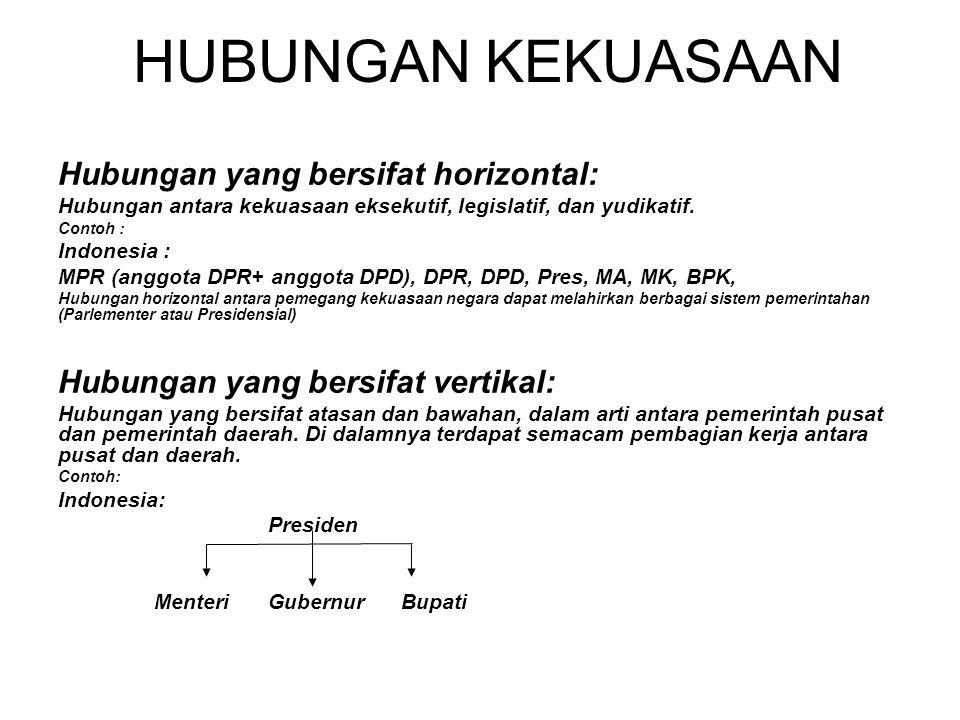HUBUNGAN KEKUASAAN Hubungan yang bersifat horizontal: Hubungan antara kekuasaan eksekutif, legislatif, dan yudikatif.
