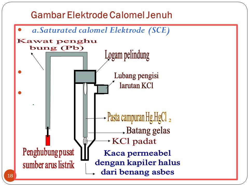 Elektrode 17 ` Dengan demikian terjadi hubungan cairan pada larutan sampel dan larutan dalam sel referen. Maka arus listrik atau beda potensial dapat