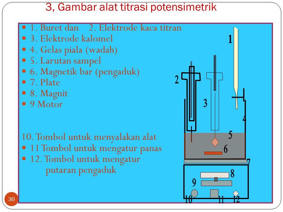 29  Natrium dan litium ion merupakan pembawa ion yang mobolitasnya tinggi terutama dalam medan listrik.  Ketika ujung gelas elektrode tercelup dalam