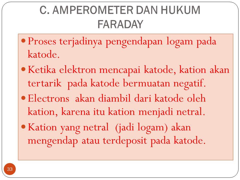 32 5.Kurva titrasi pH metrik atau potensiometrik Gambar