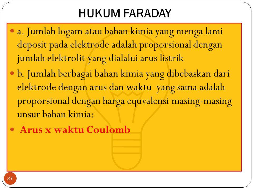 36 Proses terjadi reaksi oksidasi reduksi di elektrode menuruti hukum Faraday sehingga disebut proses faradik. Prose ini penting untuk analisis ion-io