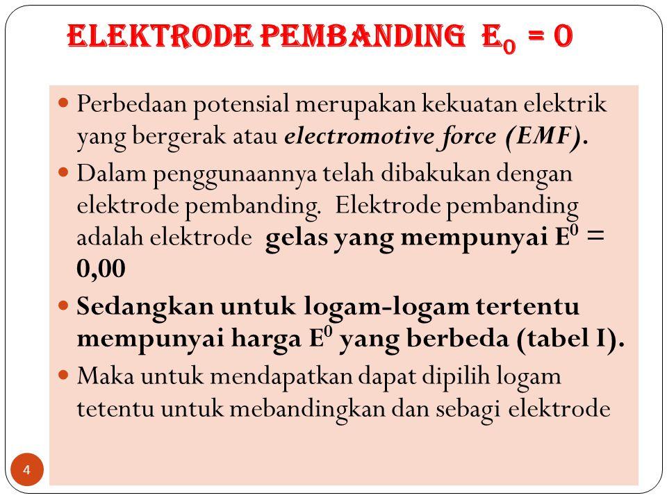 Elektrode pembanding E 0 = 0 4 Perbedaan potensial merupakan kekuatan elektrik yang bergerak atau electromotive force (EMF).