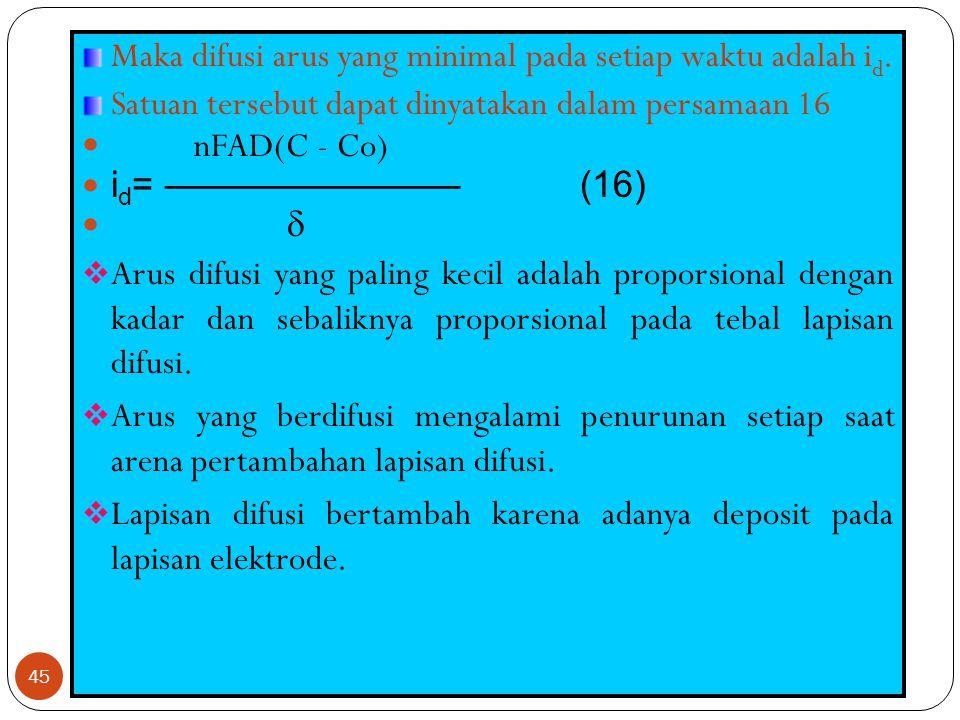 f. Arus yang diperlukan 44 Faktor arus yang diperlukan dN/dt, merupakan jumlah molekul yang bereaksi di elektrode pada sauatu saat. Kecepatan hilangny