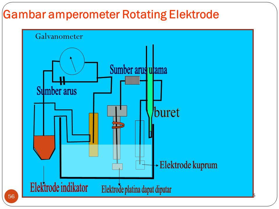 2. Alat dan teknik penggunaan. 55  Terdapat dua jenis alat titrasi amperometrik.  Pertama mengunakan mikrolektrode yang dapat terpolarisasi yang dig