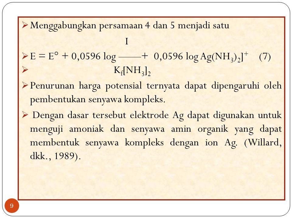 9  Menggabungkan persamaan 4 dan 5 menjadi satu I  E = E° + 0,0596 log ——+ 0,0596 log Ag(NH 3 ) 2 ] + (7)  K f [NH 3 ] 2  Penurunan harga potensial ternyata dapat dipengaruhi oleh pembentukan senyawa kompleks.