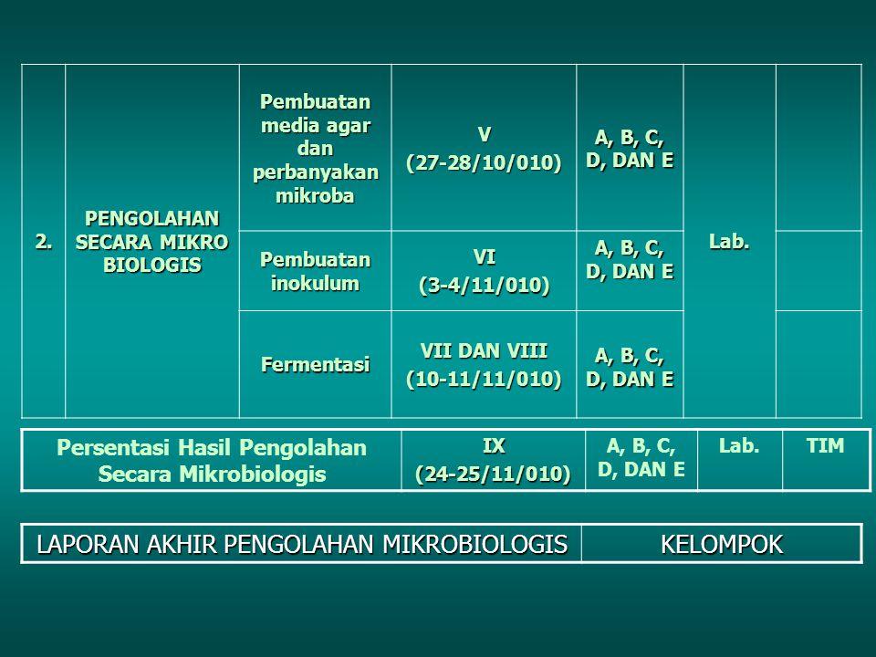 2. PENGOLAHAN SECARA MIKRO BIOLOGIS Pembuatan media agar dan perbanyakan mikroba V (27-28/10/010) A, B, C, D, DAN E Lab. Pembuatan inokulum VI (3-4/11