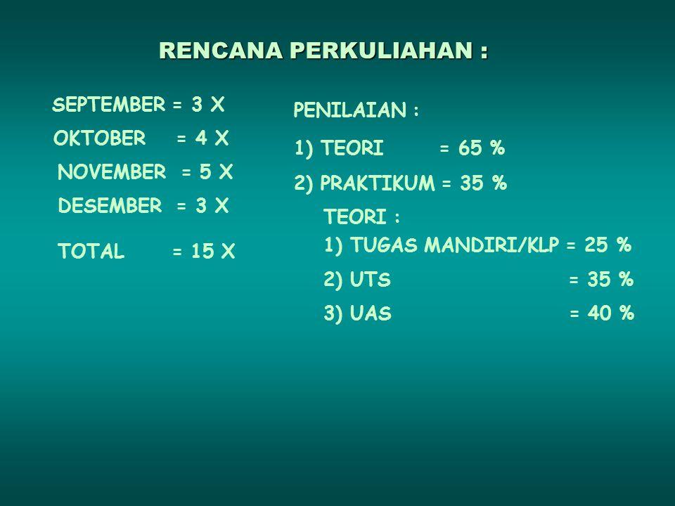 RENCANA PERKULIAHAN : SEPTEMBER = 3 X OKTOBER = 4 X NOVEMBER = 5 X DESEMBER = 3 X TOTAL = 15 X PENILAIAN : 1) TEORI = 65 % 2) PRAKTIKUM = 35 % TEORI : 1) TUGAS MANDIRI/KLP = 25 % 2) UTS = 35 % 3) UAS = 40 %