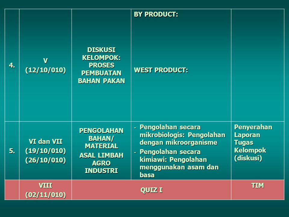 4.V (12/10/010) DISKUSI KELOMPOK: PROSES PEMBUATAN BAHAN PAKAN BY PRODUCT: WEST PRODUCT: 5.