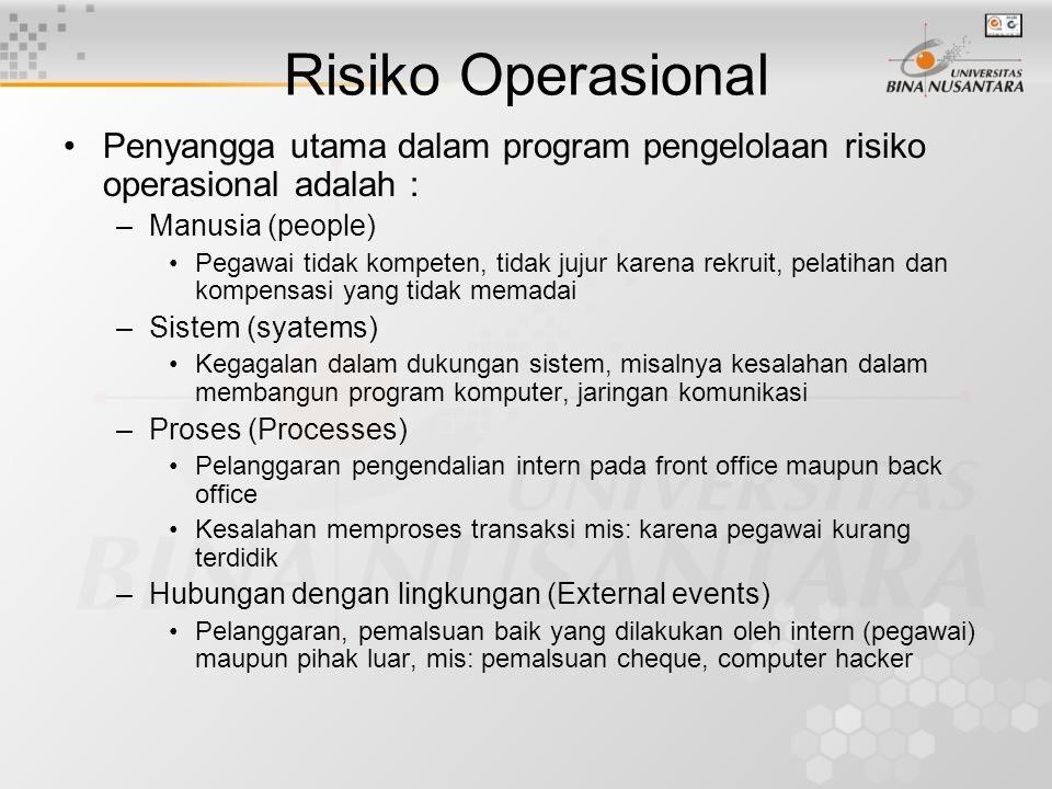 Risiko Operasional Penyangga utama dalam program pengelolaan risiko operasional adalah : –Manusia (people) Pegawai tidak kompeten, tidak jujur karena