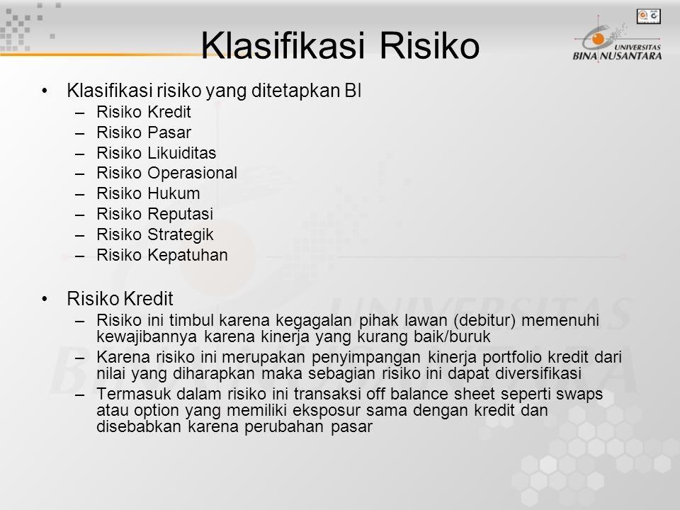 Klasifikasi Risiko Klasifikasi risiko yang ditetapkan BI –Risiko Kredit –Risiko Pasar –Risiko Likuiditas –Risiko Operasional –Risiko Hukum –Risiko Rep
